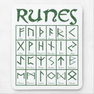 Runas más viejas de Futhark Alfombrilla De Ratón