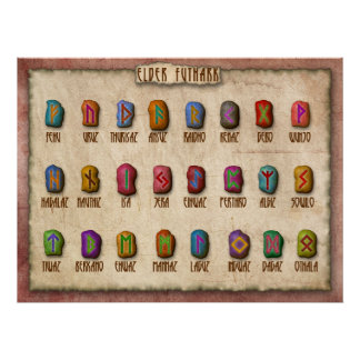 Rune Casting Chart