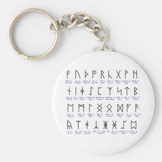 Runic Alphabet Keychain