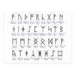 Runic Alphabet Postcard