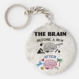 Runners Brain Basic Round Button Keychain