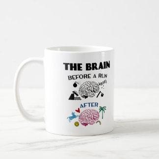Runners Brain Coffee Mug