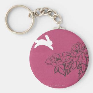 running into you basic round button keychain