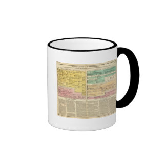 Rusia a partir de 1157 a 1815 taza de café