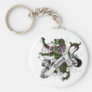 Russell Tartan Lion Keychain