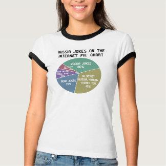Russia Jokes Pie Chart T-Shirt