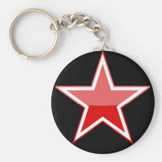 russia keychain