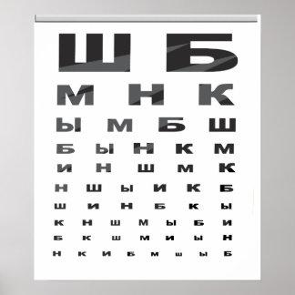 Russian Eye Chart Poster