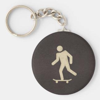 rustboard2 keychain