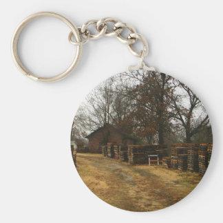 rustic keychain