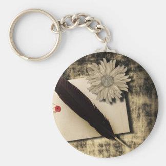 RusticDaisy LoveLetter Vintage Wedding Keychain