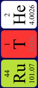 Periodic table keychains zazzle ruthe periodic table name keyring urtaz Gallery