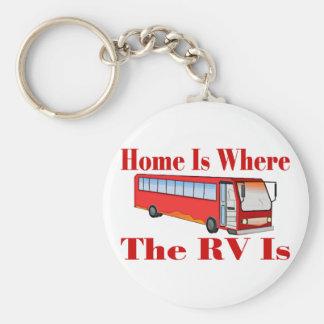 RV Home Key Chains