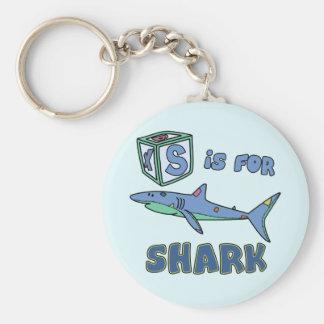 S está para el llavero del tiburón