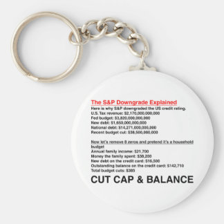 S&P Downgrade Explained Basic Round Button Keychain