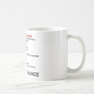 S&P Downgrade Explained Coffee Mug