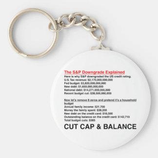 S&P Downgrade Explained Keychain