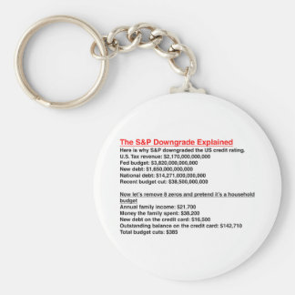 S&P Downgrade Explained Keychain