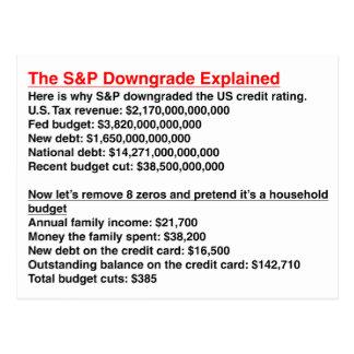 S&P Downgrade Explained Postcard