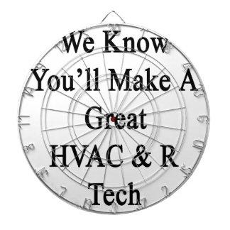 Sabemos que usted hará una gran tecnología de la