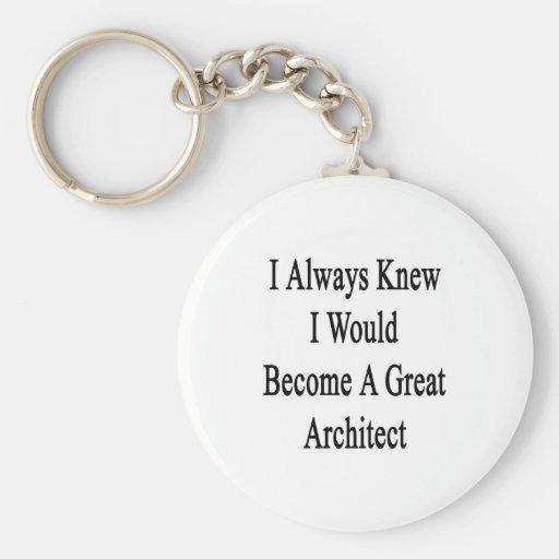 Sabía siempre que hice gran arquitecto llavero