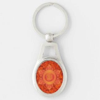 Sacral Chakra  Metal Keychain