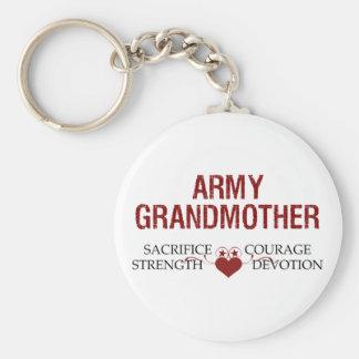 Sacrificio de la abuela del ejército, fuerza, valo llavero redondo tipo pin