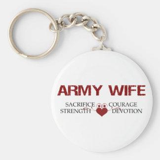 Sacrificio de la esposa del ejército, fuerza, valo llavero redondo tipo pin