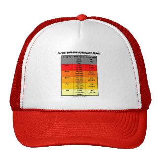 Saffir-Simpson Hurricane Scale (Meteorology) Trucker Hat
