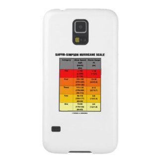 Saffir-Simpson Hurricane Scale (Wind Scale) Galaxy S5 Cases