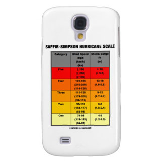 Saffir-Simpson Hurricane Scale (Wind Scale) Galaxy S4 Covers