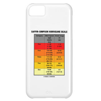 Saffir-Simpson Hurricane Scale (Wind Scale) iPhone 5C Covers
