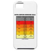 Saffir-Simpson Hurricane Scale (Wind Scale)
