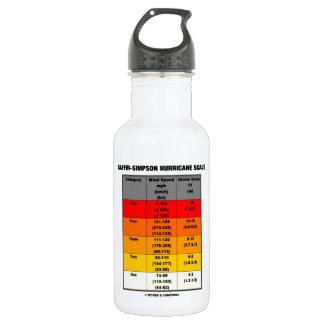 Saffir-Simpson Hurricane Scale (Wind Scale) 18oz Water Bottle