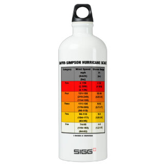 Saffir-Simpson Hurricane Scale (Wind Scale) SIGG Traveler 1.0L Water Bottle