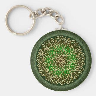 Sage Celtic Burst Keychain