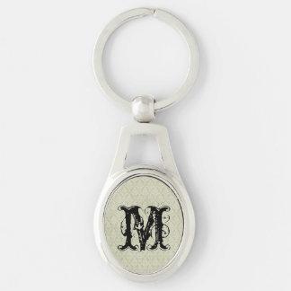 sage green damasks pattern background Silver-Colored oval metal keychain