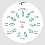 Sailing Points Round Stickers