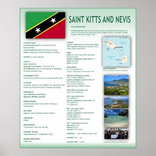 Saint Kitts and Nevis Print