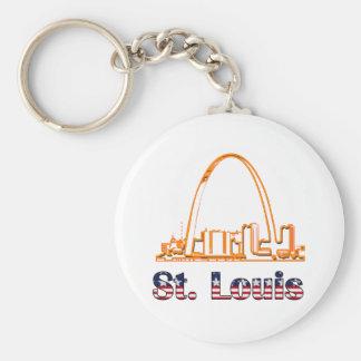 Saint Louis Arch Keychain