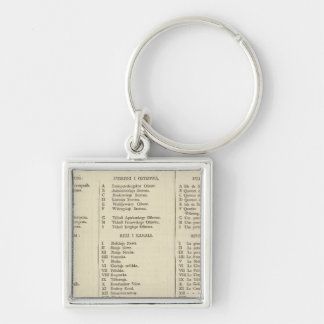 Saint Petersburg, Russia Title Page Index Page Keychain