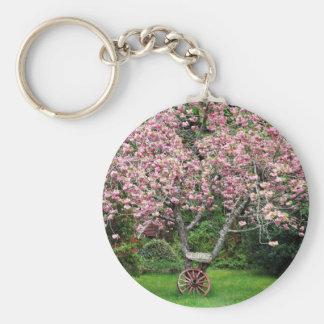 Sakura and Wagon Wheel Keychain