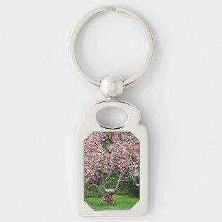 Sakura and Wagon Wheel Key Chain