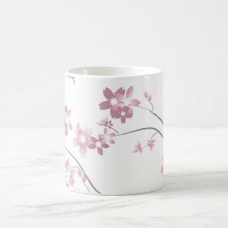 Sakura Flowers Coffee Mug