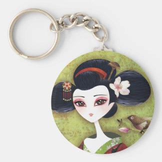 Sakura Girl Keychain