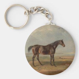 Sala de James - el Dr. Syntax, un caballo de carre Llavero Redondo Tipo Pin