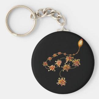 Salacella Key Chains