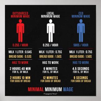 Salario mínimo mínimo póster