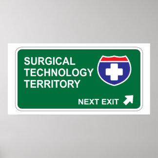 Salida siguiente de la tecnología quirúrgica impresiones