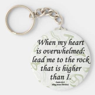 Salmo 61-2 de la fuerza llaveros